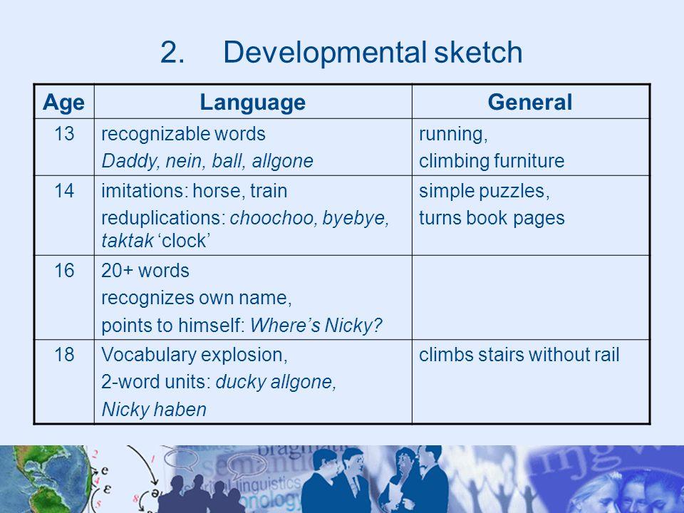 2.Developmental sketch AgeLanguageGeneral 13recognizable words Daddy, nein, ball, allgone running, climbing furniture 14imitations: horse, train redup