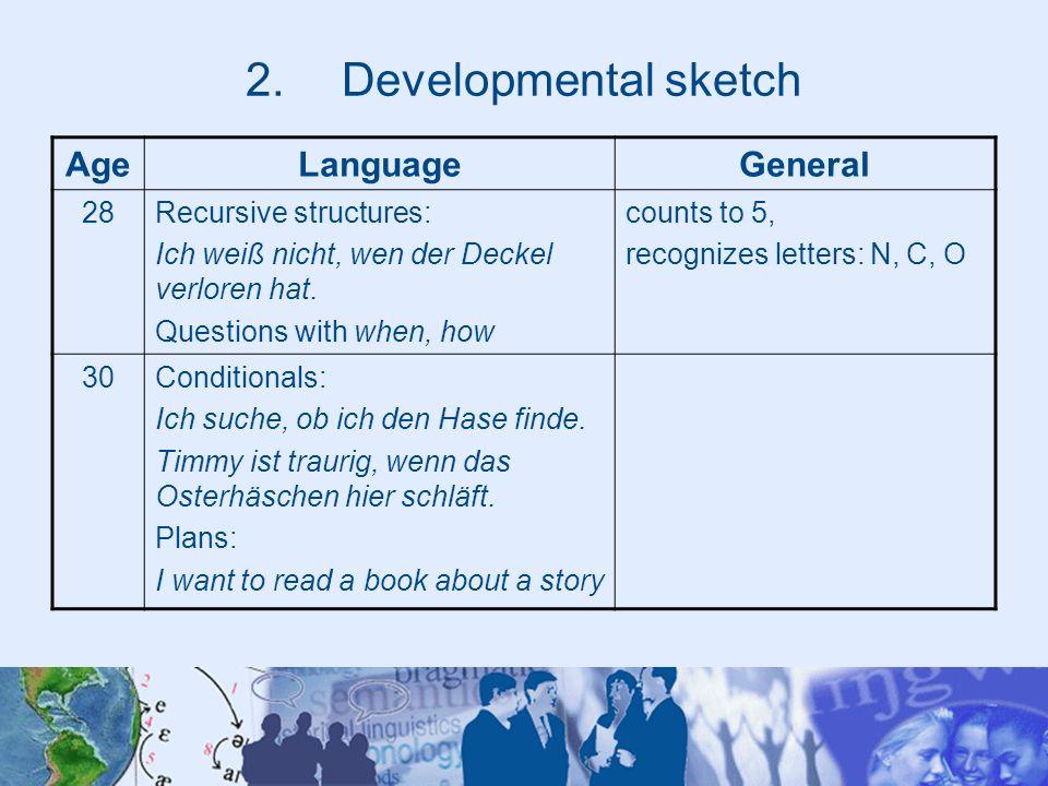 2.Developmental sketch AgeLanguageGeneral 28Recursive structures: Ich weiß nicht, wen der Deckel verloren hat. Questions with when, how counts to 5, r