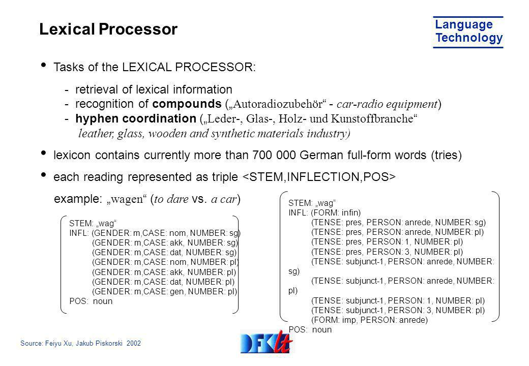 Source: Feiyu Xu, Jakub Piskorski 2002 Language Technology Lexical Processor Tasks of the LEXICAL PROCESSOR: - retrieval of lexical information - recognition of compounds ( Autoradiozubehör - car-radio equipment ) - hyphen coordination ( Leder-, Glas-, Holz- und Kunstoffbranche leather, glass, wooden and synthetic materials industry) lexicon contains currently more than 700 000 German full-form words (tries) each reading represented as triple example: wagen ( to dare vs.