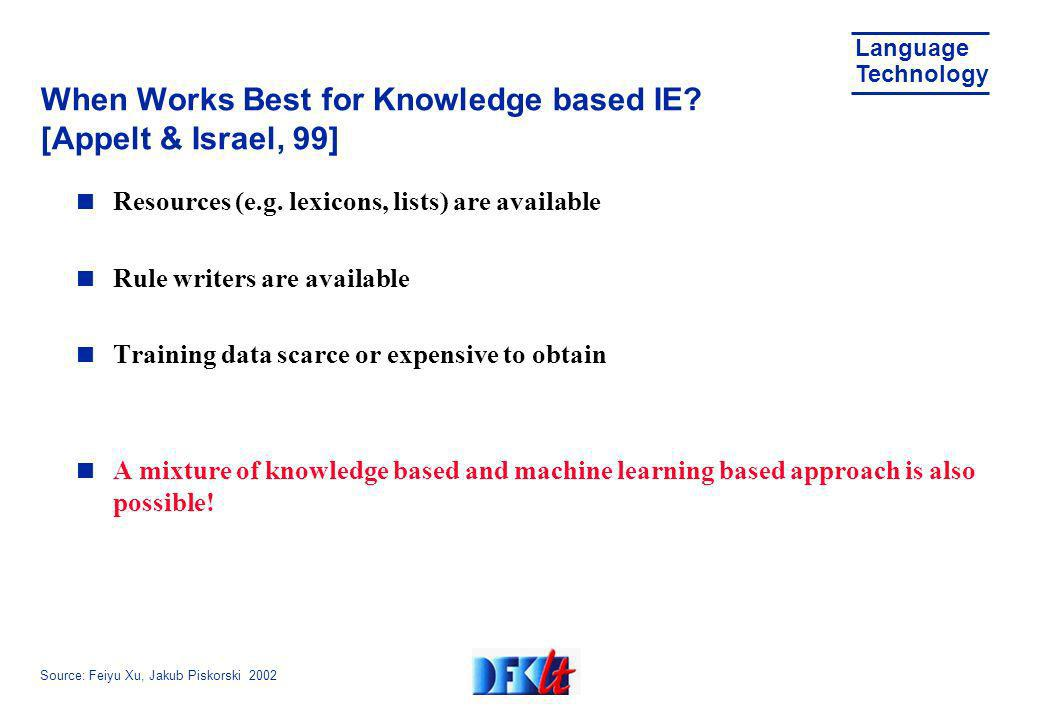Source: Feiyu Xu, Jakub Piskorski 2002 Language Technology When Works Best for Knowledge based IE.