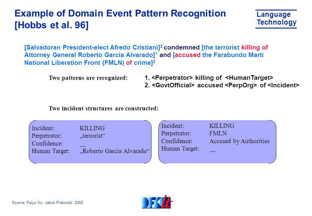Source: Feiyu Xu, Jakub Piskorski 2002 Language Technology Example of Domain Event Pattern Recognition [Hobbs et al.
