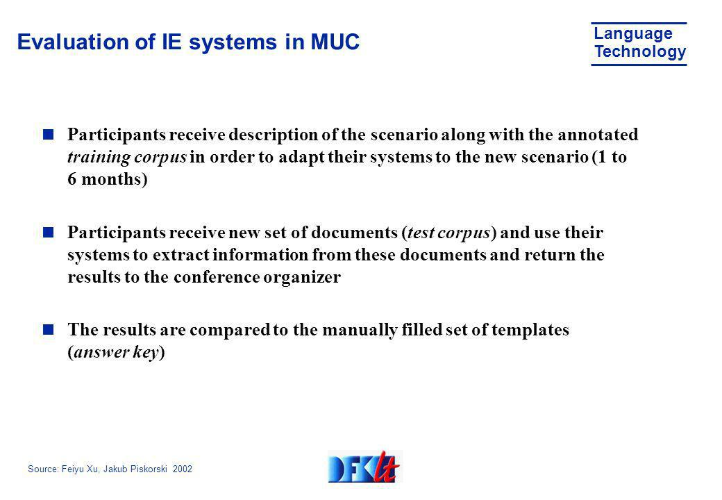 Source: Feiyu Xu, Jakub Piskorski 2002 Language Technology Evaluation of IE systems in MUC Participants receive description of the scenario along with the annotated training corpus in order to adapt their systems to the new scenario (1 to 6 months) Participants receive new set of documents (test corpus) and use their systems to extract information from these documents and return the results to the conference organizer The results are compared to the manually filled set of templates (answer key)