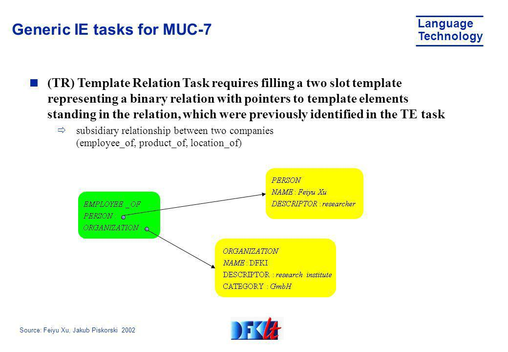 Source: Feiyu Xu, Jakub Piskorski 2002 Language Technology Generic IE tasks for MUC-7 (TR) Template Relation Task requires filling a two slot template representing a binary relation with pointers to template elements standing in the relation, which were previously identified in the TE task subsidiary relationship between two companies (employee_of, product_of, location_of)