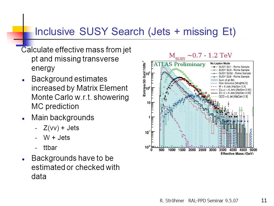R. Ströhmer RAL-PPD Seminar 9.5.07 11 Inclusive SUSY Search (Jets + missing Et) Calculate effective mass from jet pt and missing transverse energy Bac