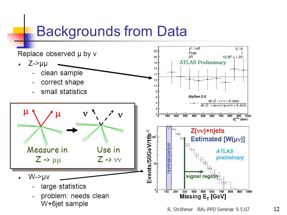 R. Ströhmer RAL-PPD Seminar 9.5.07 12 Backgrounds from Data Replace observed µ by ν Z->µµ -clean sample -correct shape -small statistics W->µν -large