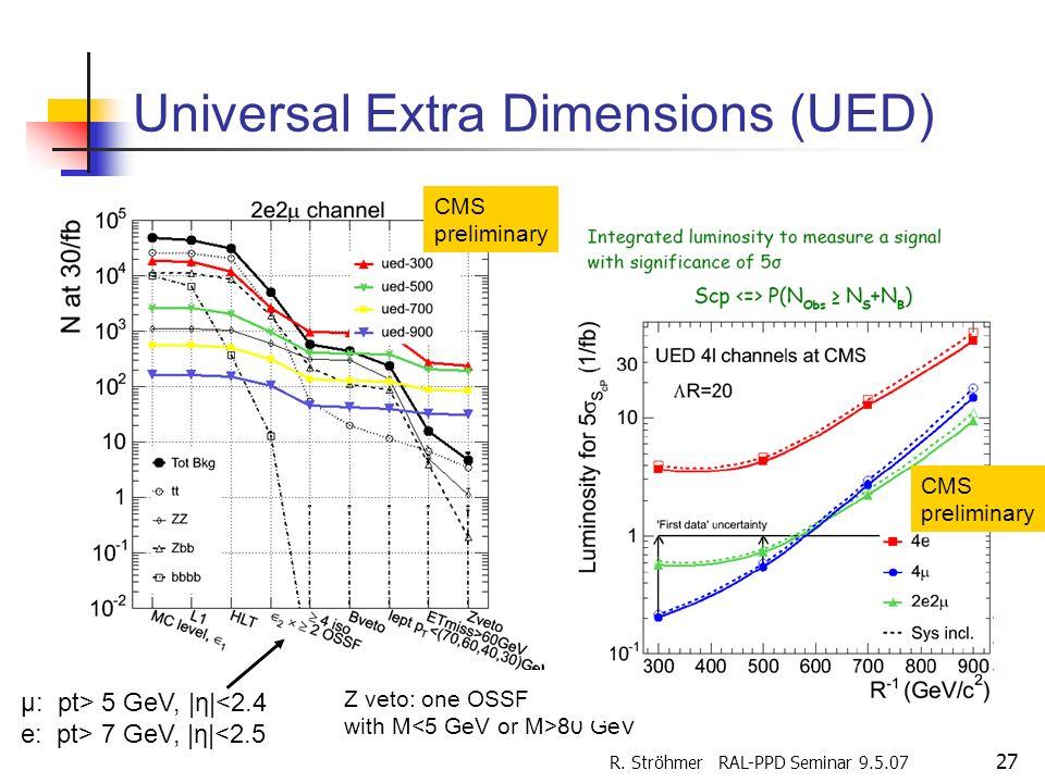 R. Ströhmer RAL-PPD Seminar 9.5.07 27 Z veto: one OSSF with M 80 GeV Universal Extra Dimensions (UED) µ: pt> 5 GeV, |η|<2.4 e: pt> 7 GeV, |η|<2.5 CMS