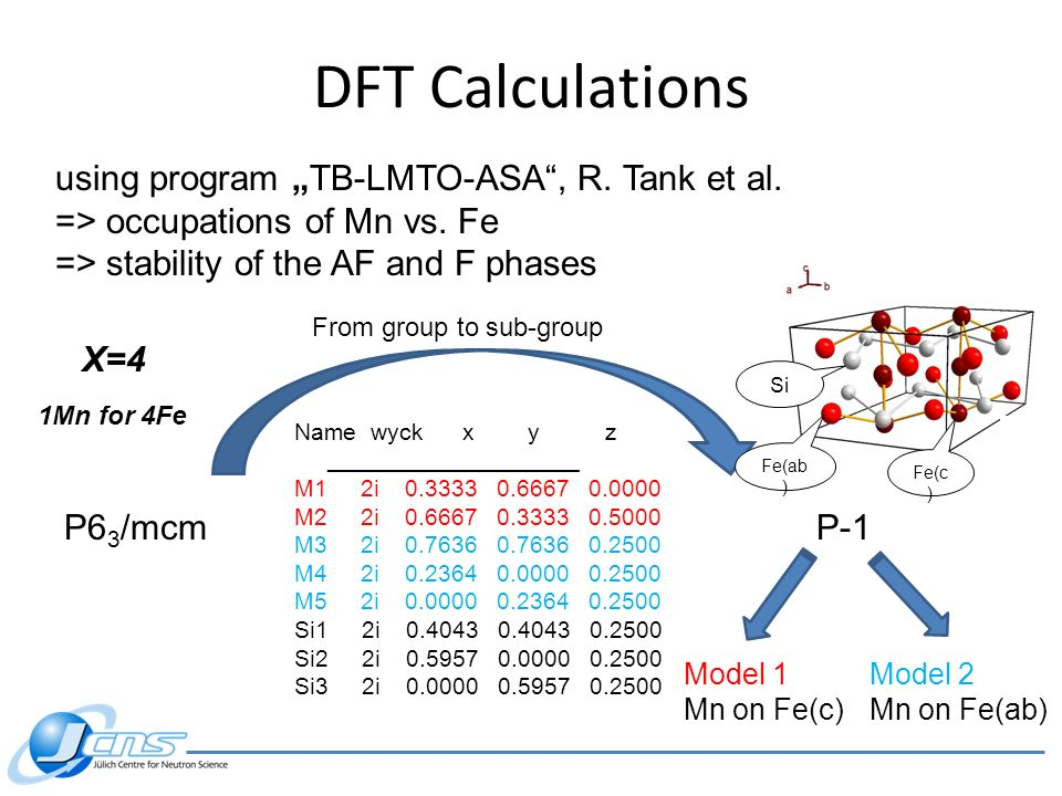 DFT Calculations using program TB-LMTO-ASA, R. Tank et al. => occupations of Mn vs. Fe => stability of the AF and F phases Name wyck x y z ___________