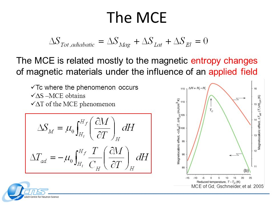 The MCE MCE of Gd, Gschneider, et al. 2005 The MCE is related mostly to the magnetic entropy changes of magnetic materials under the influence of an a