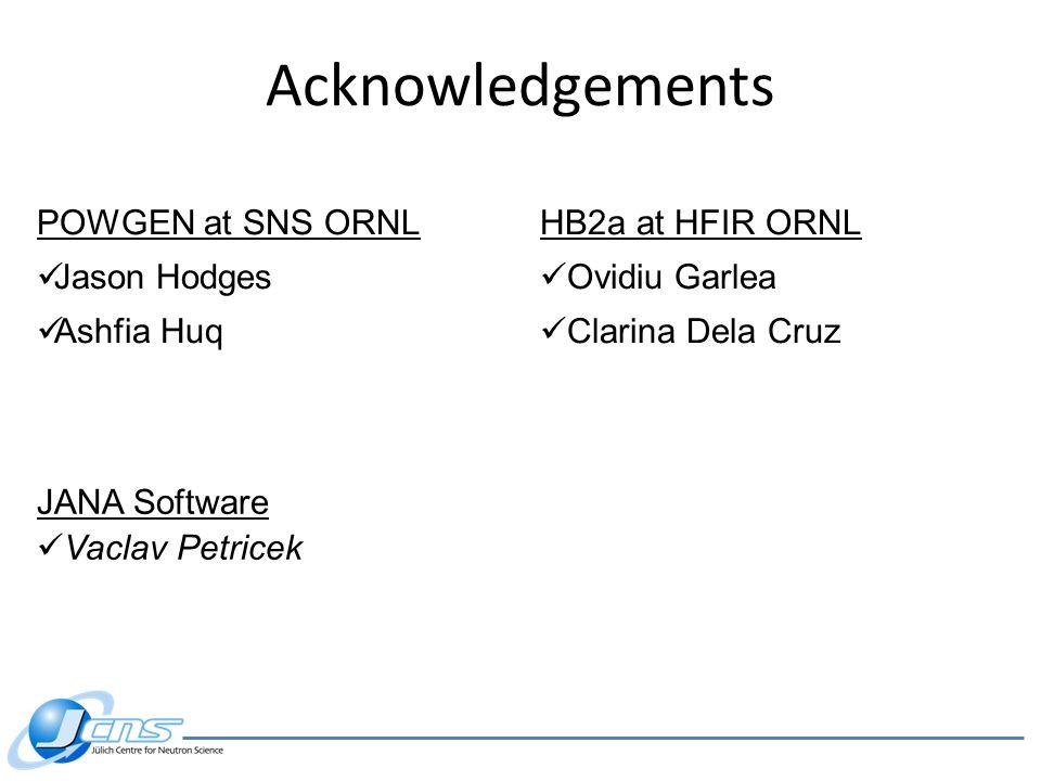 Acknowledgements POWGEN at SNS ORNL Jason Hodges Ashfia Huq HB2a at HFIR ORNL Ovidiu Garlea Clarina Dela Cruz JANA Software Vaclav Petricek