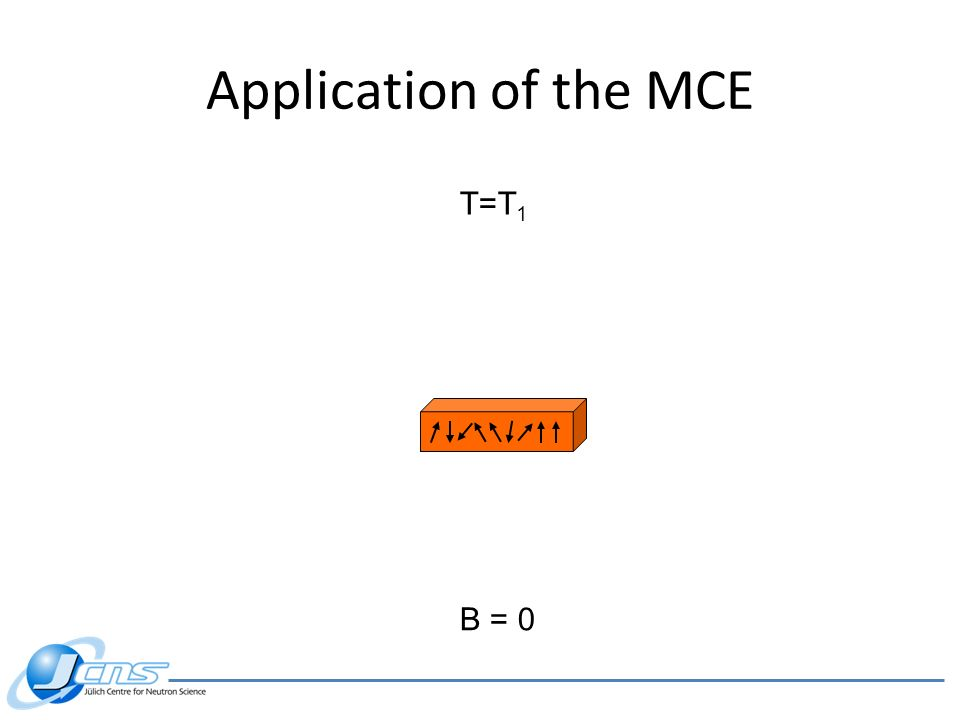 Application of the MCE B = 0 T=T 1