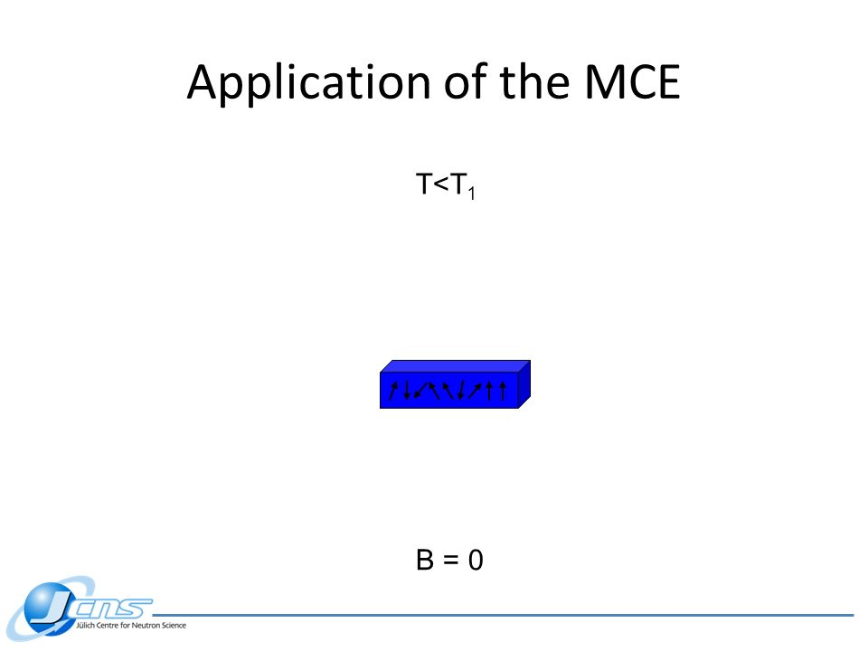 Application of the MCE B = 0 T<T 1