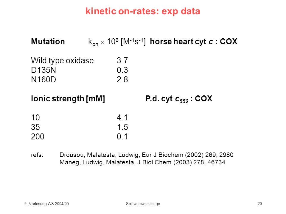 9. Vorlesung WS 2004/05Softwarewerkzeuge20 kinetic on-rates: exp data Mutationk on 10 6 [M -1 s -1 ] horse heart cyt c : COX Wild type oxidase3.7 D135