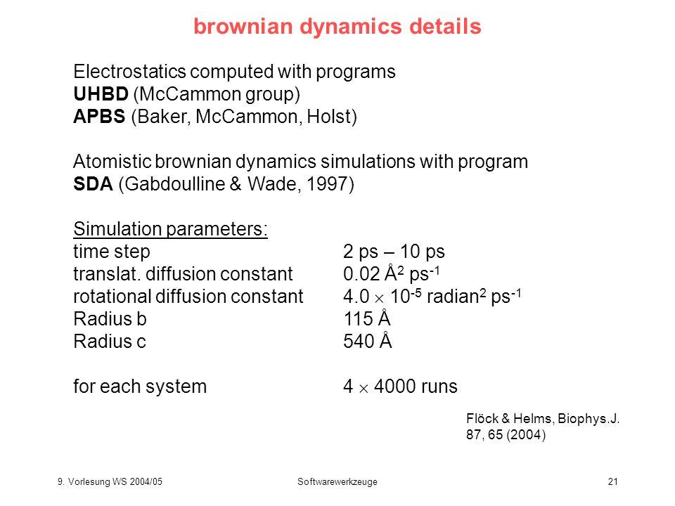 9. Vorlesung WS 2004/05Softwarewerkzeuge21 brownian dynamics details Electrostatics computed with programs UHBD (McCammon group) APBS (Baker, McCammon
