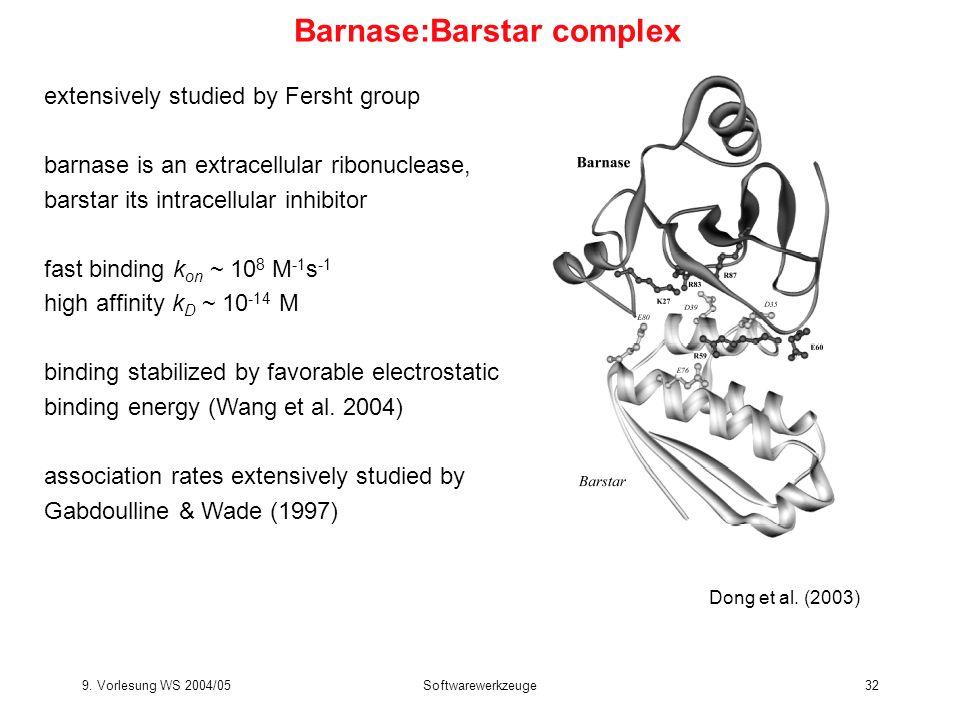 9. Vorlesung WS 2004/05Softwarewerkzeuge32 Barnase:Barstar complex extensively studied by Fersht group barnase is an extracellular ribonuclease, barst