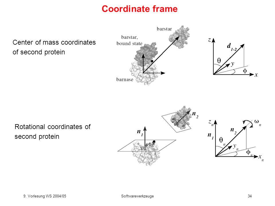 9. Vorlesung WS 2004/05Softwarewerkzeuge34 Coordinate frame Center of mass coordinates of second protein Rotational coordinates of second protein
