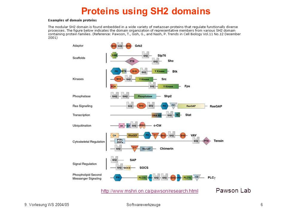 9. Vorlesung WS 2004/05Softwarewerkzeuge6 Proteins using SH2 domains http://www.mshri.on.ca/pawson/research.html http://www.mshri.on.ca/pawson/researc