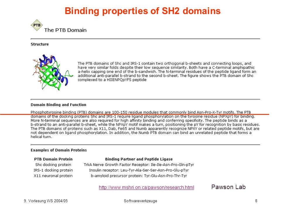 9. Vorlesung WS 2004/05Softwarewerkzeuge8 Binding properties of SH2 domains http://www.mshri.on.ca/pawson/research.html http://www.mshri.on.ca/pawson/