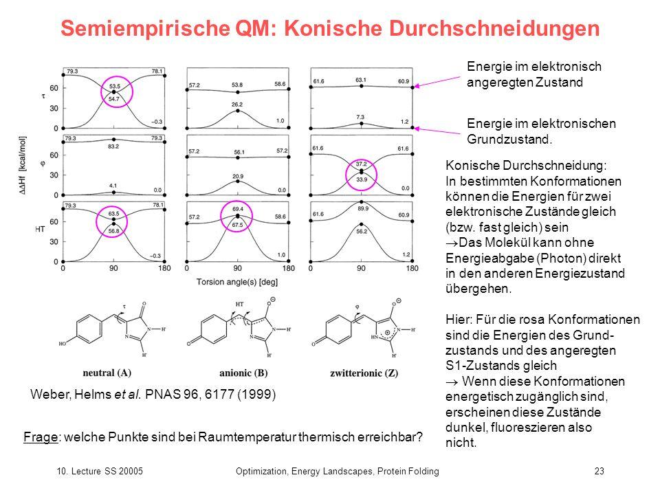 10. Lecture SS 20005Optimization, Energy Landscapes, Protein Folding23 Weber, Helms et al. PNAS 96, 6177 (1999) Semiempirische QM: Konische Durchschne