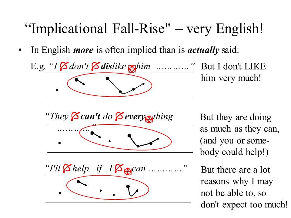 Implicational Fall-Rise
