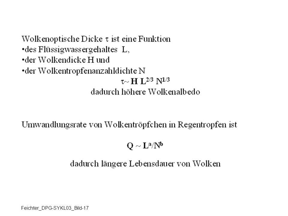 Feichter_DPG-SYKL03_Bild-17