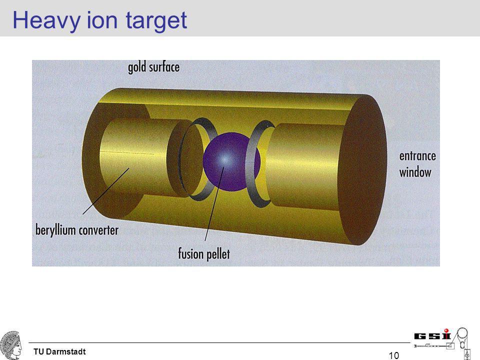 TU Darmstadt 10 Heavy ion target