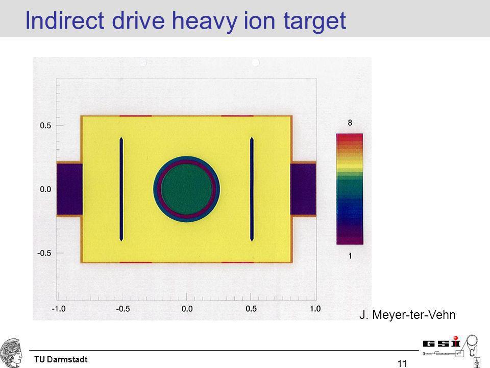 TU Darmstadt 11 Indirect drive heavy ion target J. Meyer-ter-Vehn
