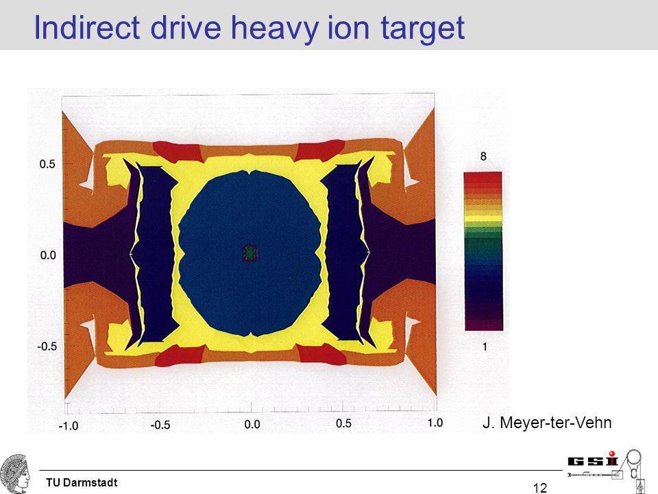 TU Darmstadt 12 Indirect drive heavy ion target J. Meyer-ter-Vehn