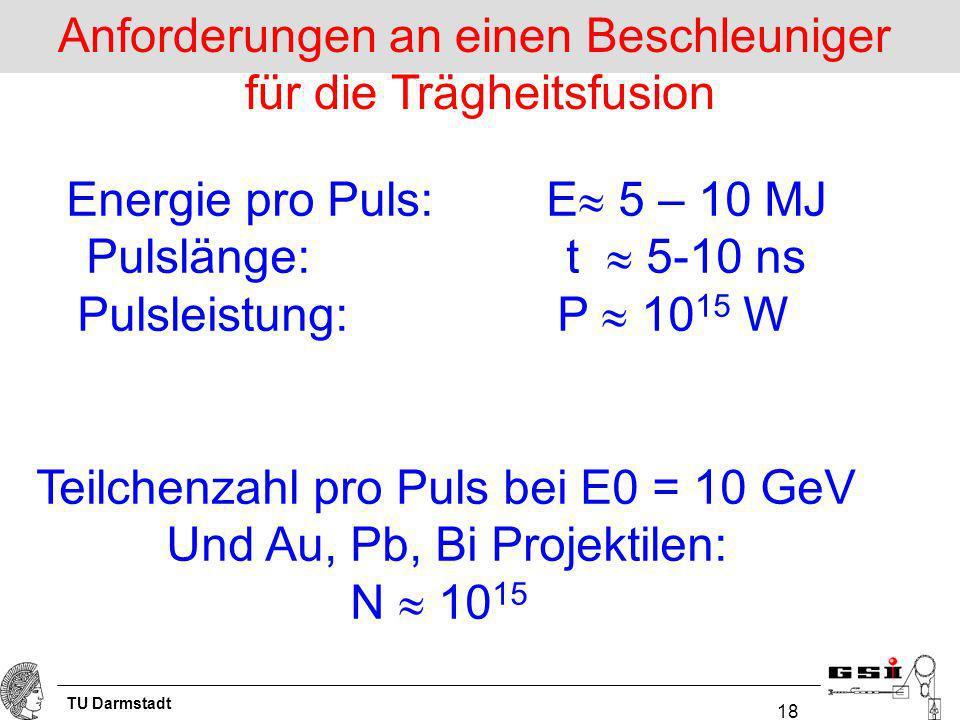 TU Darmstadt 18 Anforderungen an einen Beschleuniger für die Trägheitsfusion Energie pro Puls: E 5 – 10 MJ Pulslänge:t 5-10 ns Pulsleistung:P 10 15 W Teilchenzahl pro Puls bei E0 = 10 GeV Und Au, Pb, Bi Projektilen: N 10 15