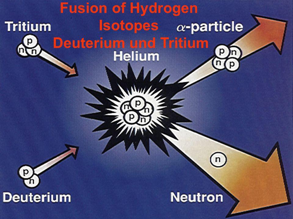 TU Darmstadt 3 Fusion of Hydrogen Isotopes Deuterium und Tritium