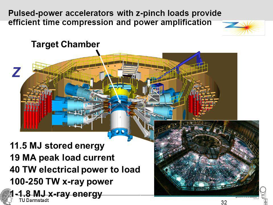 TU Darmstadt 32 Target Chamber 11.5 MJ stored energy 19 MA peak load current 40 TW electrical power to load TW x-ray power MJ x-ray energy Pulsed-power accelerators with z-pinch loads provide efficient time compression and power amplification Z