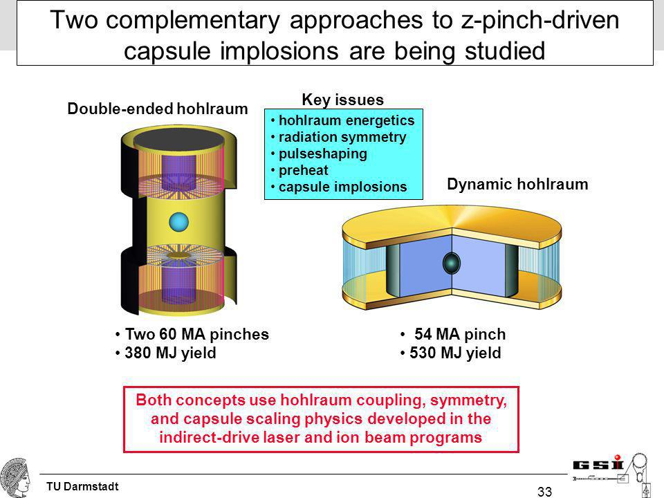 TU Darmstadt 33 Two complementary approaches to z-pinch-driven capsule implosions are being studied Two 60 MA pinches 380 MJ yield 54 MA pinch 530 MJ yield hohlraum energetics radiation symmetry pulseshaping preheat capsule implosions Key issues Both concepts use hohlraum coupling, symmetry, and capsule scaling physics developed in the indirect-drive laser and ion beam programs Double-ended hohlraum Dynamic hohlraum
