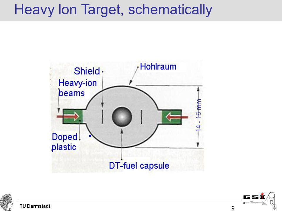 9 Heavy Ion Target, schematically