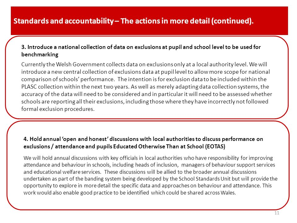 Standards and accountability – The actions in more detail (continued). 11 3. Introduce a national collection of data on exclusions at pupil and school