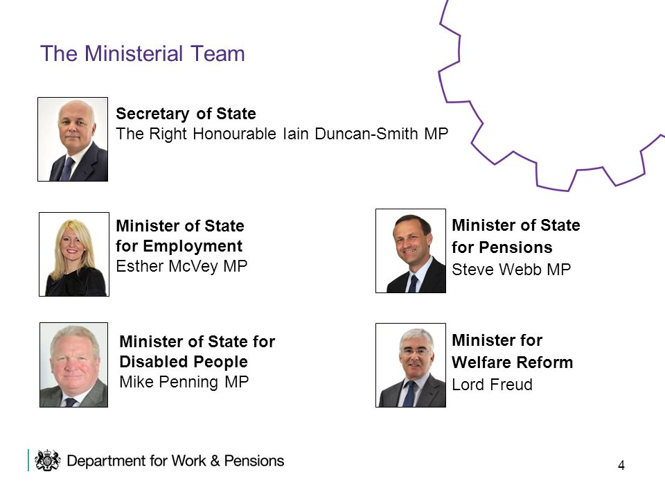 4 The Ministerial Team Secretary of State The Right Honourable Iain Duncan-Smith MP Minister of State for Employment Esther McVey MP Minister of State