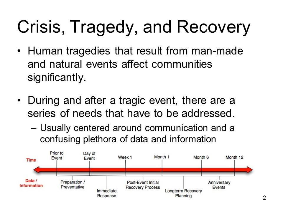 2 Human tragedies that result from man-made and natural events affect communities significantly.