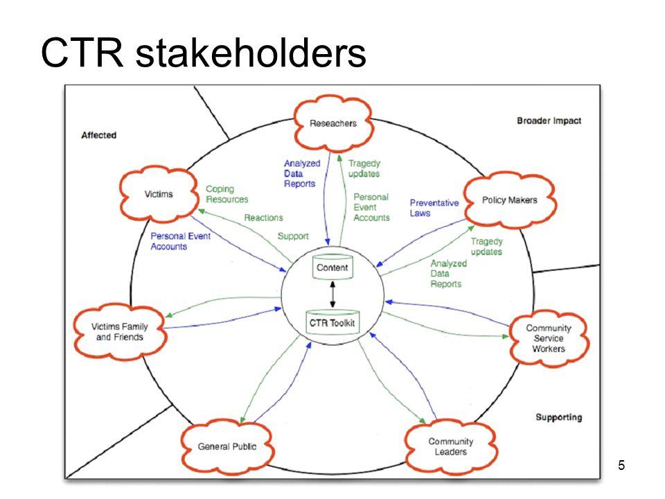 5 CTR stakeholders