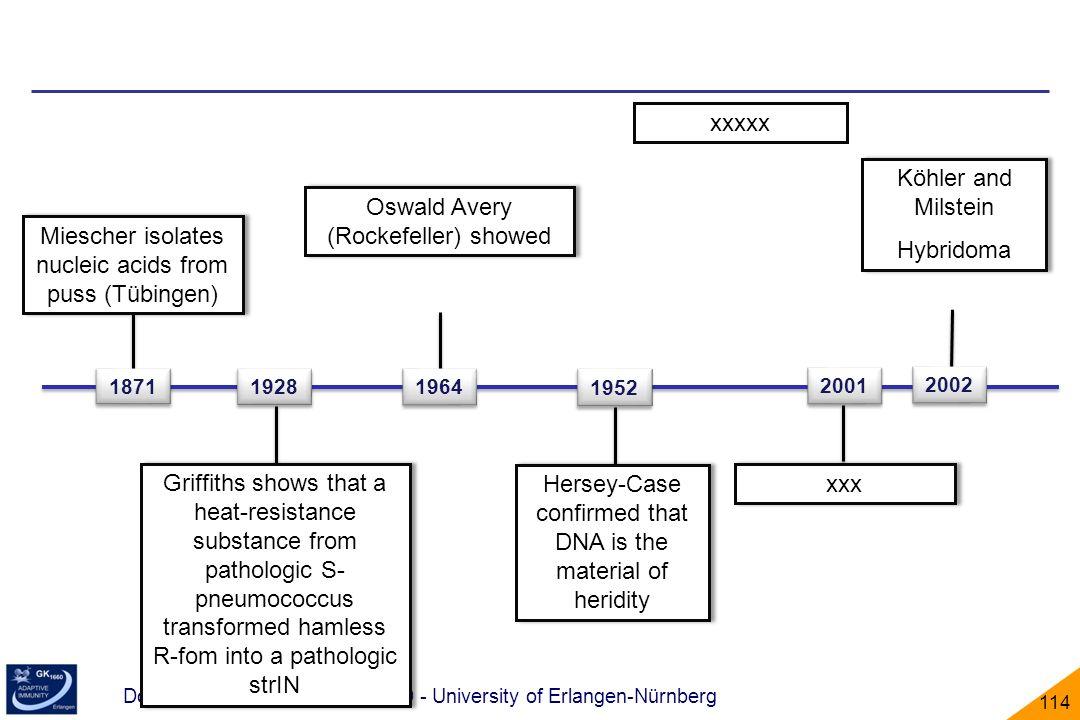 Doctoral Training Group GK1660 - University of Erlangen-Nürnberg 114 Miescher isolates nucleic acids from puss (Tübingen) Hersey-Case confirmed that D