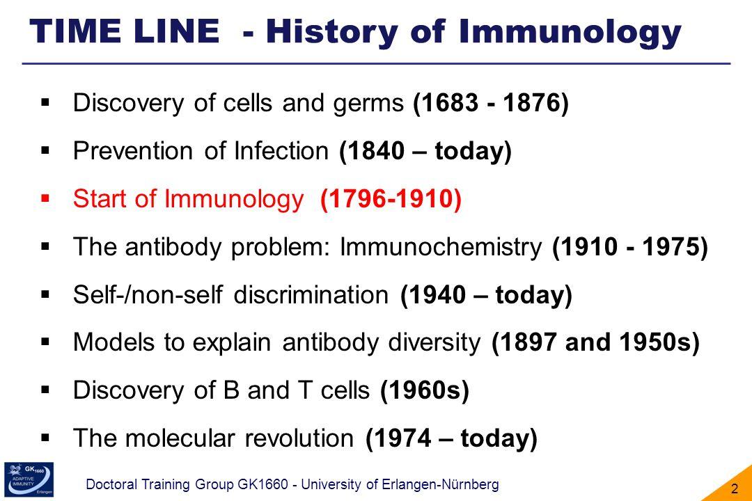 Doctoral Training Group GK1660 - University of Erlangen-Nürnberg 3 1.Preventive Immunization o Jenner (1789)-1.