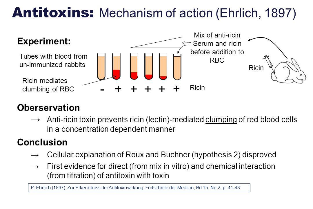 Experiment: Antitoxins: Mechanism of action (Ehrlich, 1897) P. Ehrlich (1897). Zur Erkenntniss der Antitoxinwirkung. Fortschritte der Medicin, Bd 15,
