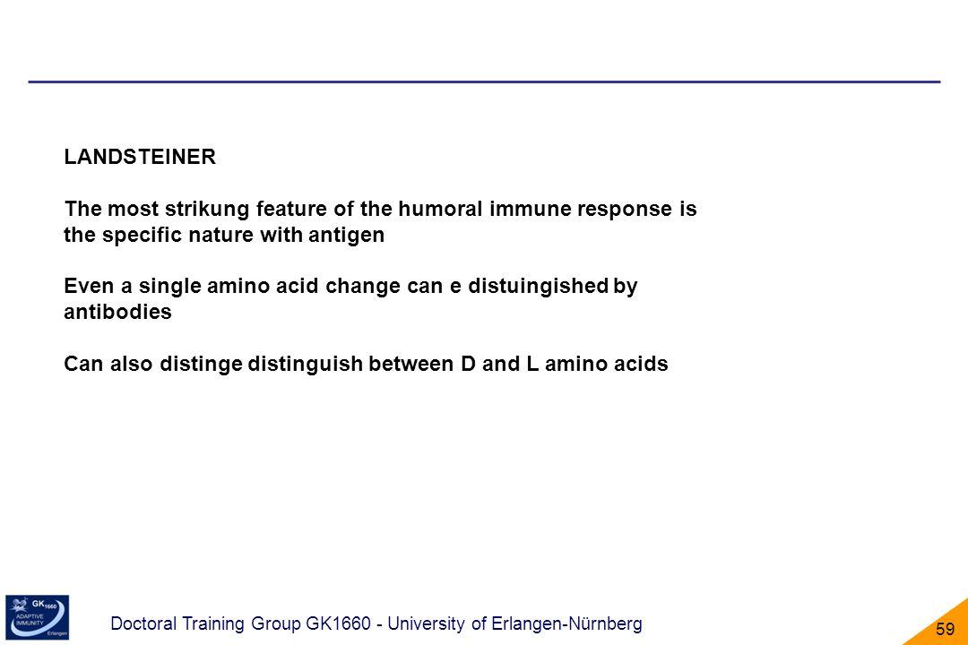Doctoral Training Group GK1660 - University of Erlangen-Nürnberg 59 LANDSTEINER The most strikung feature of the humoral immune response is the specif