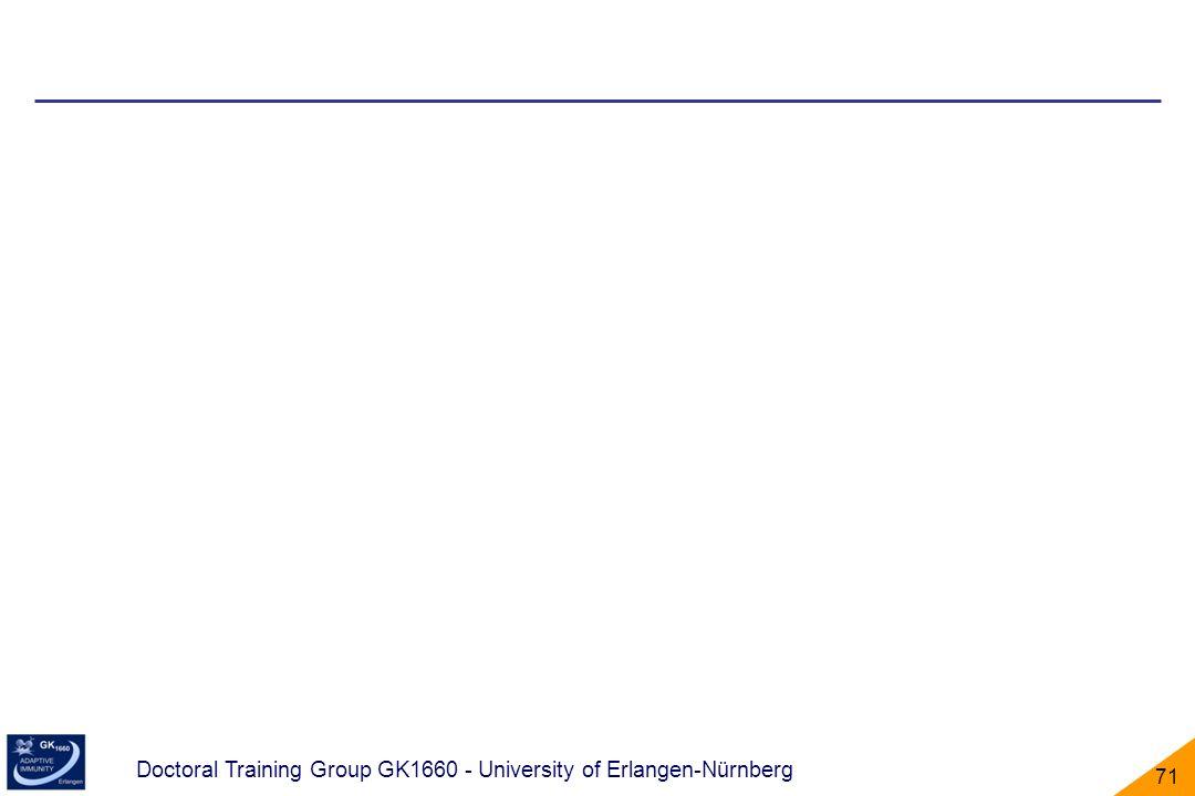 Doctoral Training Group GK1660 - University of Erlangen-Nürnberg 71