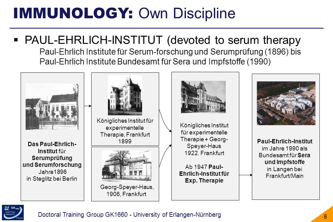 Doctoral Training Group GK1660 - University of Erlangen-Nürnberg 9 JOURNALS o Zeitschrift für Immunitätsforschung (1908) o J.