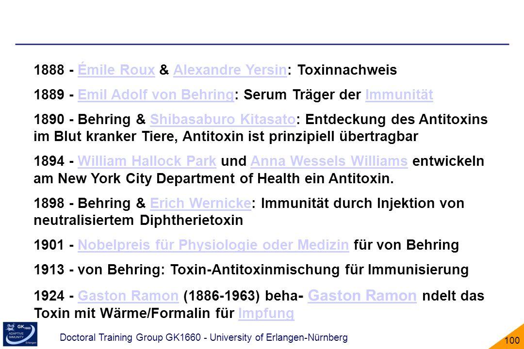 Doctoral Training Group GK1660 - University of Erlangen-Nürnberg 100 1888 - Émile Roux & Alexandre Yersin: ToxinnachweisÉmile RouxAlexandre Yersin 188