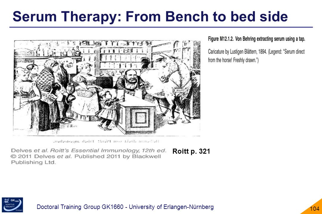 Doctoral Training Group GK1660 - University of Erlangen-Nürnberg 104 Roitt p. 321 Serum Therapy: From Bench to bed side