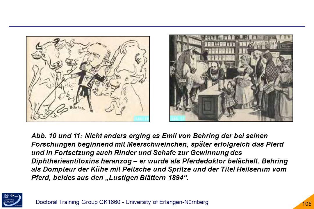 Doctoral Training Group GK1660 - University of Erlangen-Nürnberg 105 Abb. 10 und 11: Nicht anders erging es Emil von Behring der bei seinen Forschunge