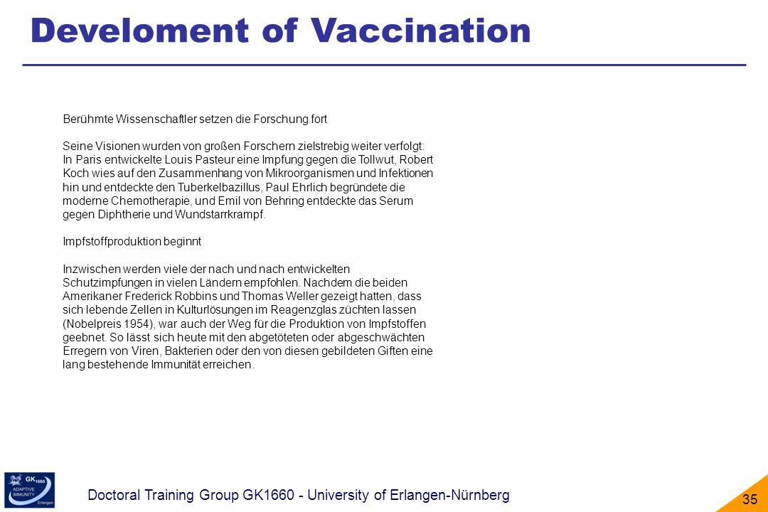 Doctoral Training Group GK1660 - University of Erlangen-Nürnberg 35 Berühmte Wissenschaftler setzen die Forschung fort Seine Visionen wurden von große