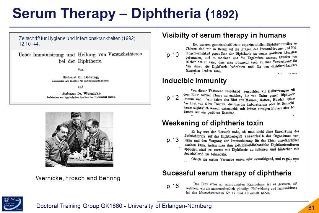 Doctoral Training Group GK1660 - University of Erlangen-Nürnberg 81 Zeitschrift für Hygiene und Infectionskrankheiten (1992). 12:10–44. p.16 p.12 p.13