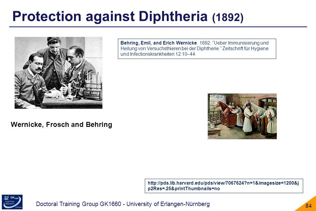 Doctoral Training Group GK1660 - University of Erlangen-Nürnberg 84 Behring, Emil, and Erich Wernicke. 1892. Ueber Immunisierung und Heilung von Versu