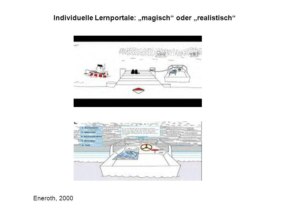 Individuelle Lernportale: magisch oder realistisch Eneroth, 2000