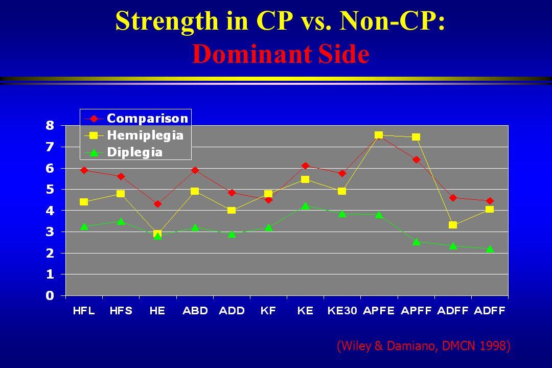 Strength in CP vs. Non-CP: Dominant Side (Wiley & Damiano, DMCN 1998)